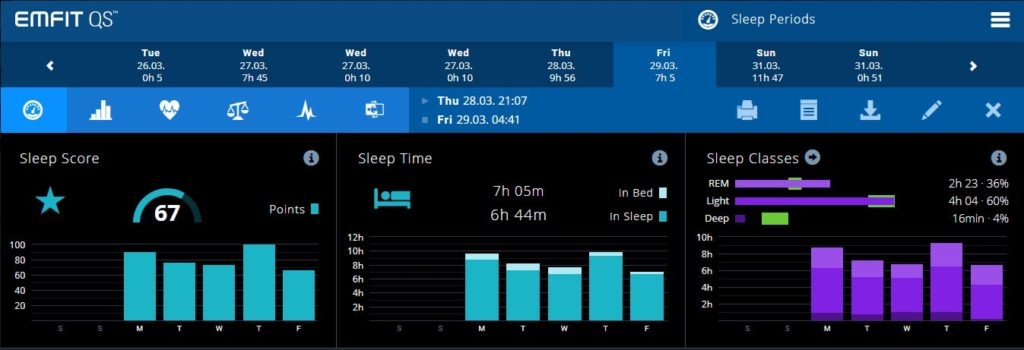 Imfit sono para longevidade